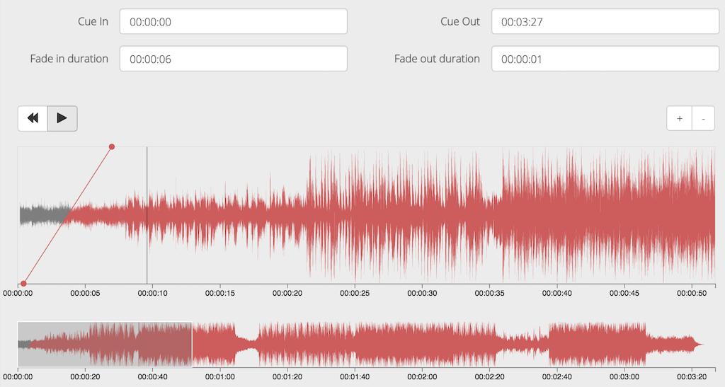 Adjusting Crossfade in Waveform Editor