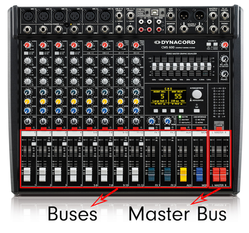 Buses & Master Bus